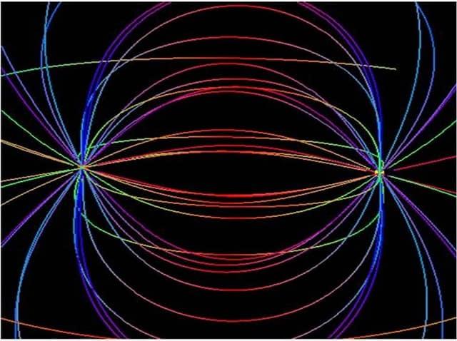 Qué son los Campos Electromagnéticos